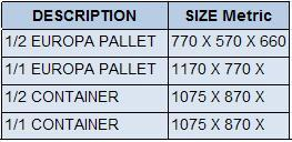 We offer full size Euro-pallets and standard pallets all from new stock and to specification.