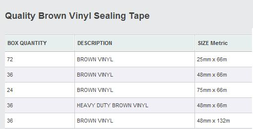 Brown Sealing Tape Chart