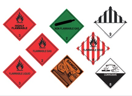 Trans-Haz Hazard Warning Labels